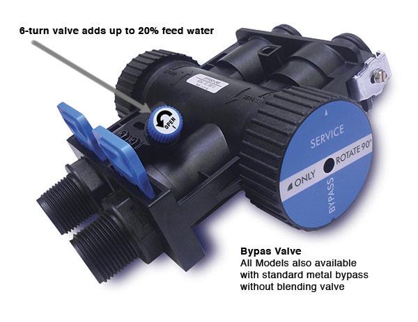 varisoft_valve_600
